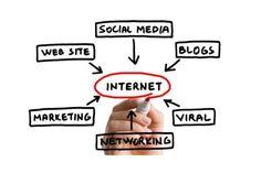 İnternet reklamları, günümüzde haberleşme ve bilgi almak için kullanılan sanal dünyanın en önemli tanıtım araçlarından biri. Aynı anda binlerce kişiye ulaşabilmesi, hızlı ve etkili sonuçlar vermesi gibi nedenlerle tercih edilmektedir.  http://www.seodestek.com.tr/internet-reklam-cesitleri-tanitim-yapma-yollari/  #seodestek #seo #internetreklamları