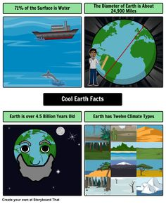 Cool Earth Facts