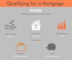Mortgage Radio Blog — The Mortgage Radio