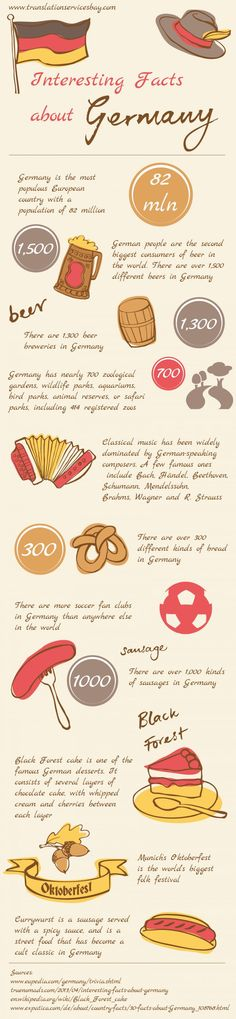 interesting facts about germany Infographic