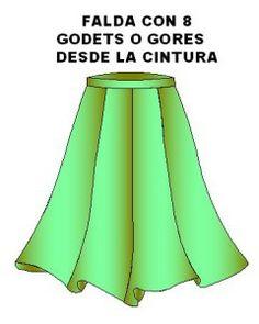 Patrones de la falda con 8 godetes con su amplitud desde la cintura, http://creamodashop.com/moldes-de-falda-con-8-godets-o-gores-desde-la-cintura/