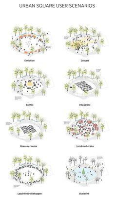 32 Ideas for Landscape Architecture Concept Diagram Ideas - 32 Ideas for Lan . - 32 Ideas for Landscape Architecture Concept Diagram Ideas – 32 Ideas for Landscape … – 32 Ide - Plan Concept Architecture, Plans Architecture, Landscape Architecture Drawing, Architecture Graphics, Landscape Drawings, Architecture Diagrams, Architecture Collage, Minimalist Architecture, Watercolor Landscape