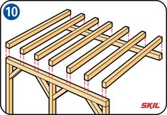 Do you want to build your own veranda? Read the step-by-step instructions here for how to build a veranda in your garden. Diy Pergola, Building A Pergola, Corner Pergola, Small Pergola, Pergola Canopy, Pergola Attached To House, Metal Pergola, Outdoor Pergola, Wooden Pergola