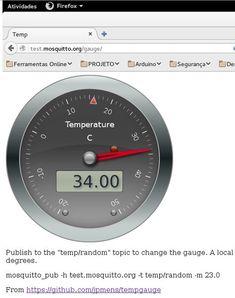 Um exemplo simples de envio de informações para o broker MQTT do test.mosquitto.org e acesso via consulta gráfica – por Douglas Salin Zuqueto.