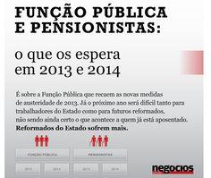 Função Pública e pensionistas