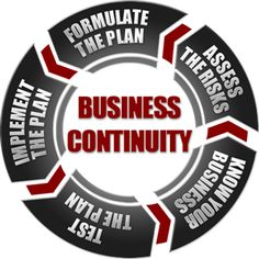 Your business cannot afford downtime when hardware fail or natural disasters happen. Check Vodien Disaster Recovery package at http://www.vodien.com/disaster-recovery-it-business-continuity.php