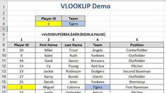 How to use the VLOOKUP Function in Excel. Learn to fix VLOOKUP errors. Know the difference between True and False (Exact and Approximate) matches. Find A Match, Team Names, First Names, Being Used, Tutorials, Positivity, Wizards, Optimism