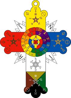 Order of the Golden Dawn, rose cross