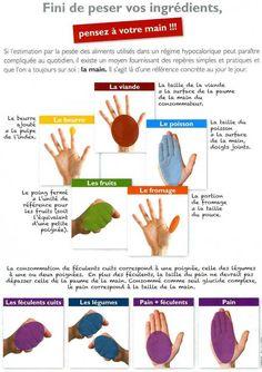 """TRIBUNE. """"La portion alimentaire, pour répondre aux problématiques alimentaires et environnementales"""" - Sciencesetavenir.fr"""
