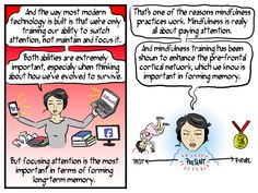 The Florey Institute's Dr Jee Hyun Kim explains how the different aspects of memory work and why attention is the most important element of improving your memory in this long-form comic explainer. Memory Words, Hyun Kim, Pay Attention, Improve Yourself, It Works, Comic, Mindfulness, Memories, Technology
