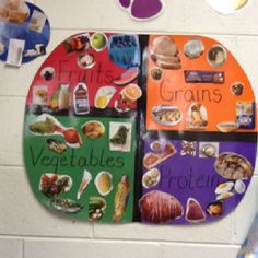 Family Activity - assign a food group & student brings in a picture to share and add to plate