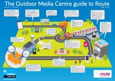 Outdoor Advertising Infographic: The Outdoor Media Centre Guide to Route. More from J+B at http://www.jbnorthamerica.com/media/outdoor-of-home-billboard-advertising