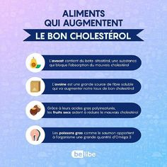 Connaissez-vous le bon cholestérol (HDL) ? Il nous protège des maladies cardiovasculaires. Ces 4 aliments nous aident à l'augmenter 😊🌰🐟💙 · · · · · · #cholestérol #boncholestérol #hdl #avocat #avoine #fruitssecs #poissonsgras #omega3 #fibre #nourritune #sain #healthy #fit #instapic #nuts #bluefish #fiber #grease #salute #health #pattern #patterndesign #photooftheday #infographic #picoftheday #instagram #instahealth #ecommerce #francia #belibe