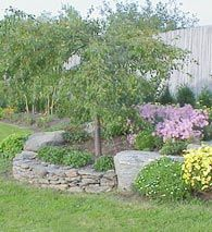 National Gardening Association.....How-To Project: Drawing a Landscape Map by National Gardening Association Editors   Before you design or improve your landscape, the first step is to inventory what you have. The best way to do that is to draw a base map of the site, accurately recording the size and location of permanent features.