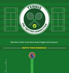 Tennis Twitter Connection – #Infographic @Unibet