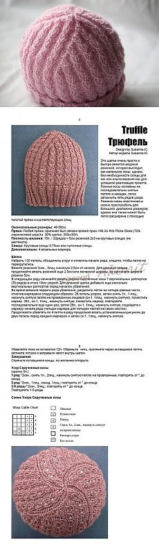 Шапочка спицами схема описание. Вязание спицами шапки с описанием | Домоводство для всей семьи