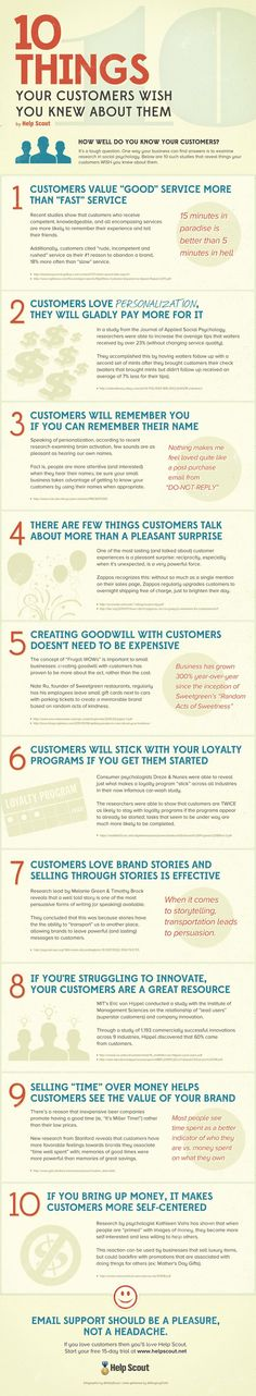 INFOGRAPHIC: 10 Things Your Customers Wish You Knew About Them Are we paying attention? I[m learning!