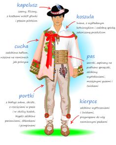 Detailed descriptions of the most iconic Polish regional folk costumes - Podhale region / Gorale (Highlander) men's costume. Polish Clothing, Folk Clothing, Folk Costume, Costumes, Learn Polish, Polish Language, Polish Folk Art, Asian Kids, Ethnic Dress