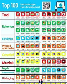 Top 100 Educational Apps for Elementary School - Version 2018 School Items, School S, School Hacks, School Classroom, School Projects, Parenting For Dummies, 21st Century Skills, Speech Language Therapy, Teacher Tools