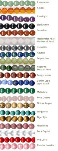 About Gemstones used in Mala Prayer Beads Found on buddhistmala.com