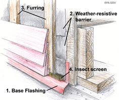 Types Of Siding Flashing Pictures to . House Cladding, Timber Cladding, House Siding, Shed Plans, Home Repair, Home Projects, Facade, Building A House, Home Improvement