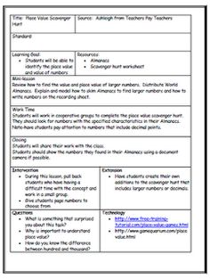 1000 images about lesson plans on pinterest lesson for Itip lesson plan template