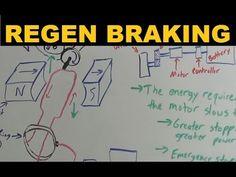 Regenerative Braking - Explained (+playlist)