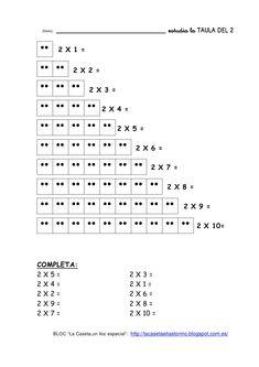 practicar-les-taules-de-multiplicar-amb-puntets by Elena Garcia Morell via Slideshare