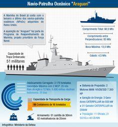 Navio-patrulha oceânico 'Araguari' já integra frota da Marinha do Brasil