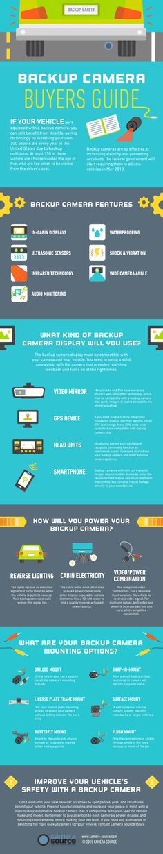 #Backup Camera Buyers #Guide - Do you fancy an infographic?  There are a lot of…