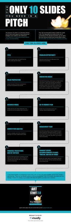 Your Startup's Pitch Needs Only These 10 Slides | Inc.com