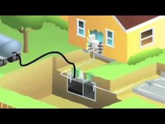 Biomat causes of over of septic system failures. Learn how septic systems fail, and how to restore it quickly, simply, and inexpensively. Diy Septic System, Septic Tank Systems, Septic Tank Repair, Toilet Installation, Sewage System, Restoration, Restore, Homesteading, Concrete