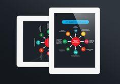 Social Media Infographic on Behance
