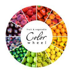 Healthy Food Color Characteristics!