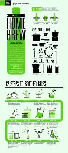 How To Home Brew #homebrewing
