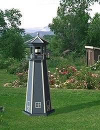 Lighted 6' Wooden Lighthouse Plan - Home - Welcome to Charter.net