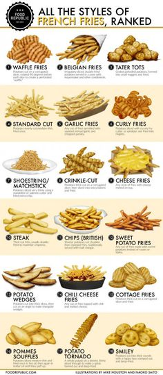All The Styles Of French Fries, Ranked. Which of them do you prefer?