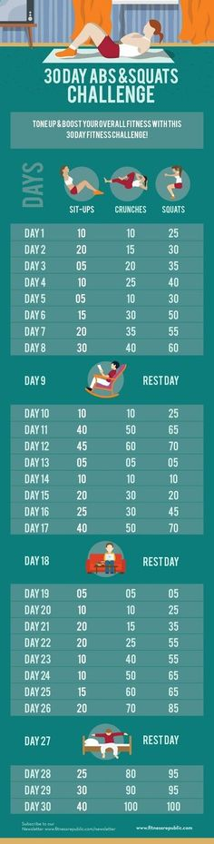 30 Day Abs And Squats Challenge -- here's a guide for every fab femme who wants to get fit but isn't sure where to start, or how to scale up! www.fitnessrepubl... healthandfitnessn...