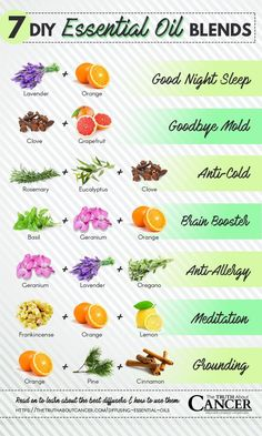 Here's your Diffusing Essential Oils 101: The Best Diffusers, How to Use Them & DIY Oil Blends.  This article will help you through the maze of essential oil diffusers. You'll discover how they work, and the pros and cons of each one. The graphic above shows some of our favorite essential oils to blend together for use in your chosen diffuser. Click on the image to read more!