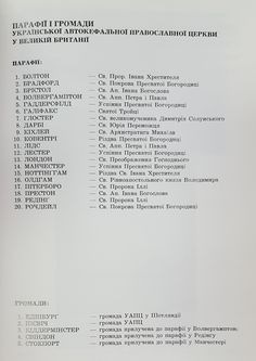 A list of Ukrainian Autocephalous Orthodox parishes in Britain in 1988. Source: Sviatomir M. Fostun (ed.), Narys istorii Ukrainskoi Avtokefalnoi Pravoslavnoi Tserkvy u Velykii Brytanii 1947-1987 [An Outline of History of the Ukrainian Autocephalous Orthodox Church in Great Britain, 1947 – 1987] (Ukrainian Autocephalous Church in Great Britain, London: 1988), p. 290