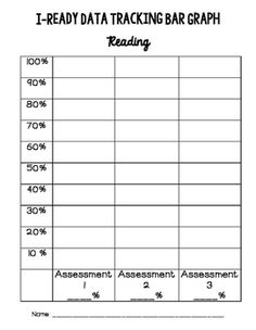 I-Ready Data Tracking Graph and Data Chat Form