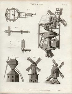 Greetings Card-Windmill elevation, plan, side, showing power-Photo Greetings Card made in the USA Fine Art Prints, Framed Prints, Canvas Prints, Show Power, Wellcome Collection, Elevation Plan, Le Moulin, Poster Size Prints, 500 Piece Jigsaw Puzzles