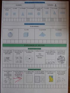 cahier de reussites 2015 LA CLASSE DE PEPE Mets, Teaching Tools, Montessori, Bullet Journal, Teacher, Education, School, Blog, Classroom Management