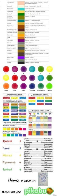 Хорошая шпаргалка по смешиванию цвета Полезная информация не только для художников, но и для простых смертных.