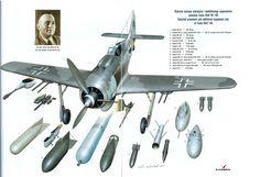 Focke Wulf y su armamento.