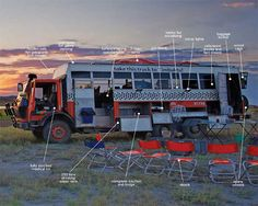 "Something similar to the ""overland truck"" we'll be taking into the wilds of Southern Africa"