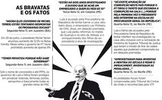 As bravatas do Luiz Inácio.