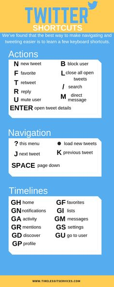 """Twitter has a variety of such shortcuts (e.g., CTRL-C for """"Copy,"""" CTRL-V for """"Paste,"""" etc.) that can help you save time when you're rubbing digital shoulders on everyone's current favorite social network.  #infographics #SocialMedia #SocialMediaMarketing #SocialMarketing  #Twitter #TwitterSearch #Tweet #TwitterPowerUser #TwitterSearchOperator #Shortcut #TwitterShortcut #TwitterTip #TwitterTips #digitalagency Internet Marketing Company, Social Media Marketing, Twitter Tips, Keyboard Shortcuts, Infographics, Messages, Learning, Digital"""
