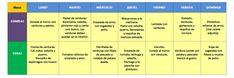 Insuficiencia renal: Ideas para la dieta de la próxima semana