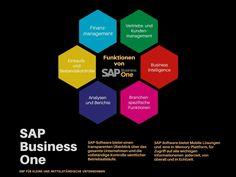 #SAPBusinessOne Funktionen biete von Finanzen und Vertrieb bis hin zu Personal und Betrieb alle Prozesse vorintegriert.